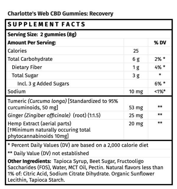 Charlottes Web CBD Gummies Recovery Supplement Facts
