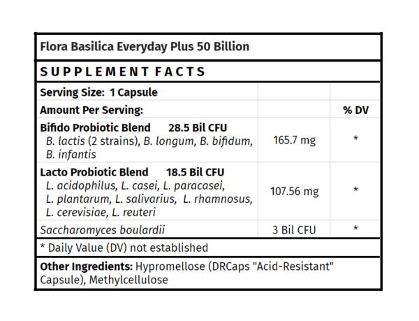 Flora Basilica Everyday Plus 50 Billion Supplement Facts