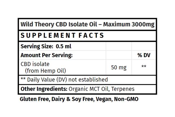 CBD Isolate Oil 3000mg